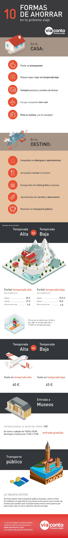 Infografía viajes low cost